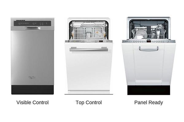 Different Kind of Dishwashers